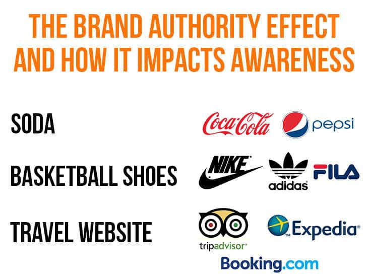 The Brand Authority Effect And How It Impacts Awareness