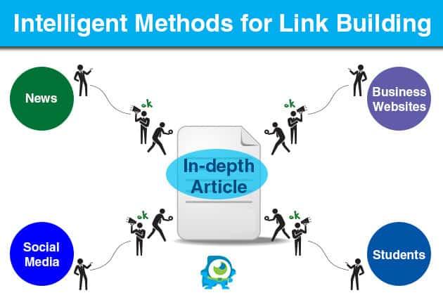 Intelligent-Methods-for-Link-Building1