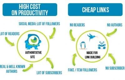 quality-vs-quantity
