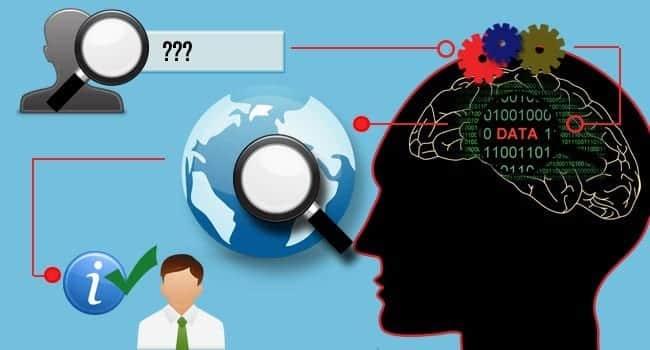 How Does Rank Brain Work