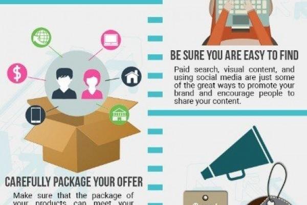 effective-inbound-marketing-tips